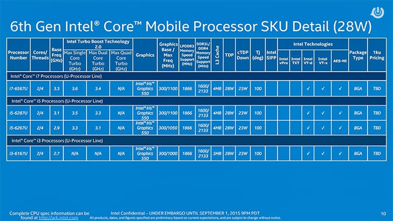 intel-core-i7-6820HK