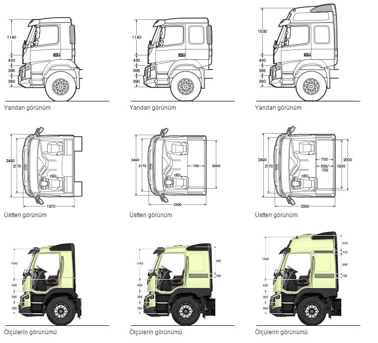 volvo-fmx-kamyon-kabin