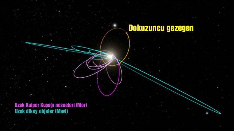 dokuzuncu-gezegen