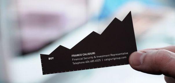 finans-kartvizit-pchocasi