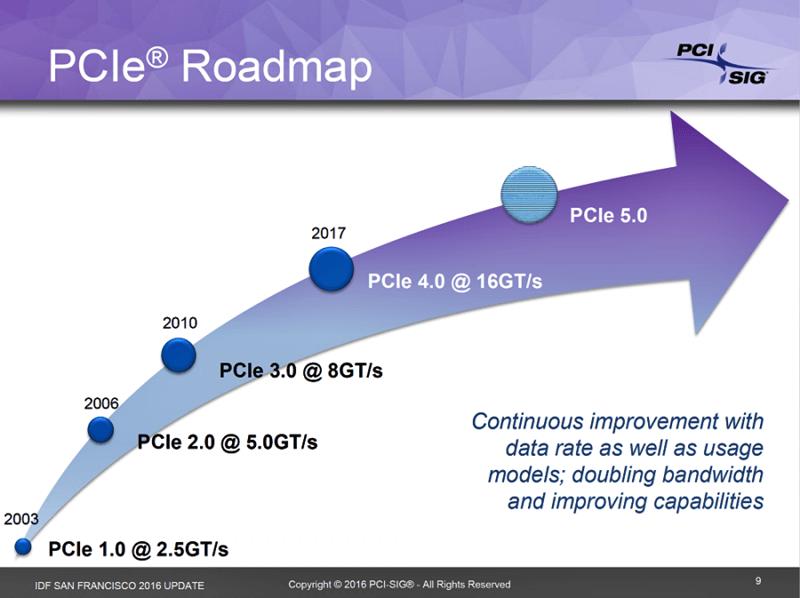 PCIExpress-4