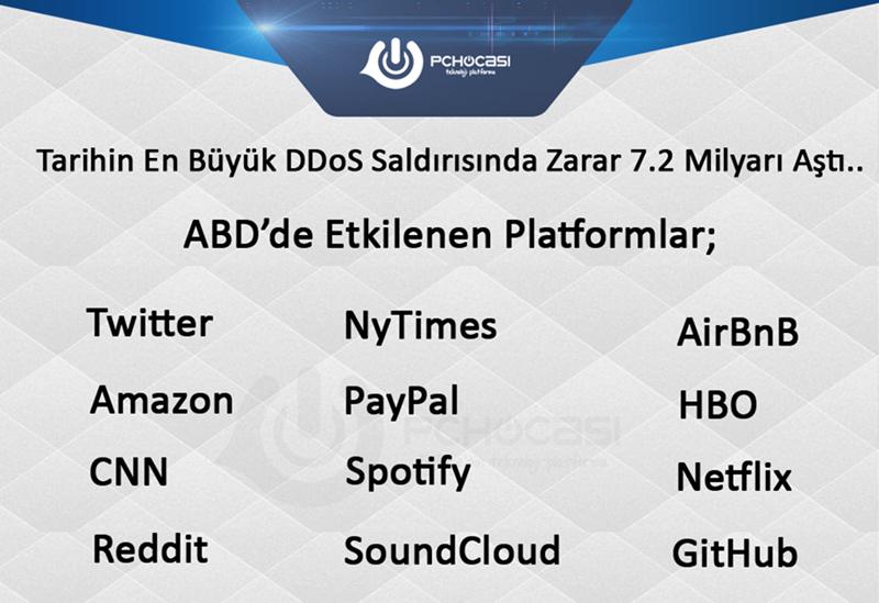 abd-ddos-saldirisi-etkilenen-platformlar