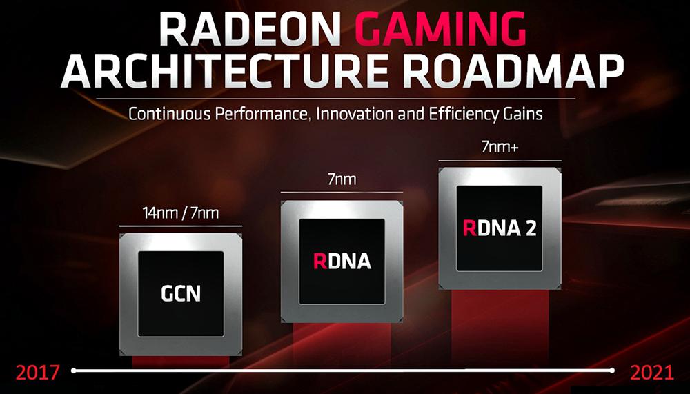 Ray Tracing Destekli AMD
