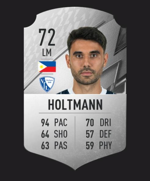 FIFA 22en hızlı oyuncular